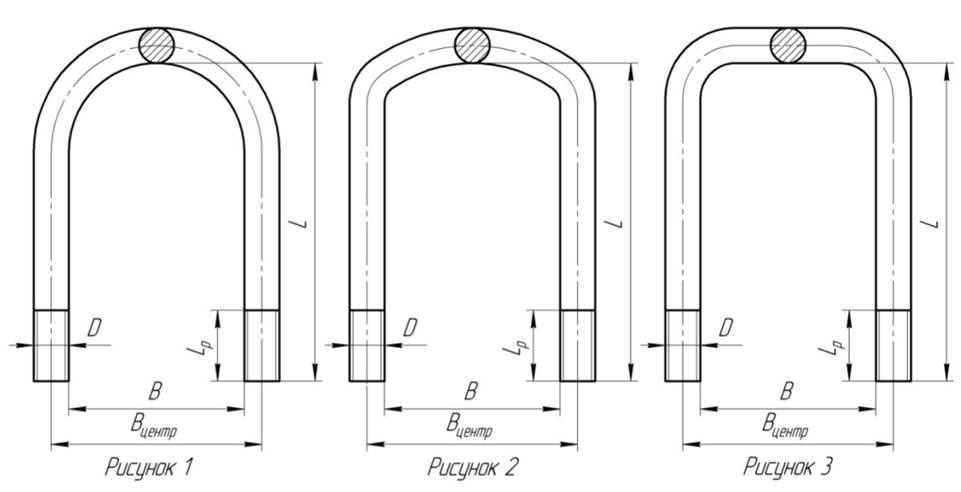 Таблица характеристик стремянок рессоры МАЗ 1